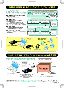 GPS_Labo_MFT2013_A4-2